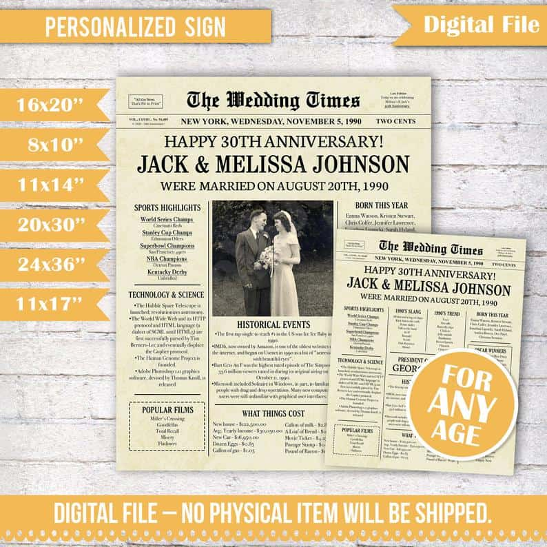 Personalized Newspaper Poster Anniversary Gifts For Gay And Lesbian  Couples