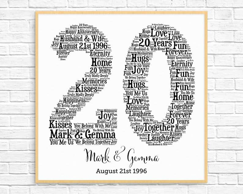 PERSONALIZED 20TH ANNIVERSARY Gift Word Art Printable Art | Etsy