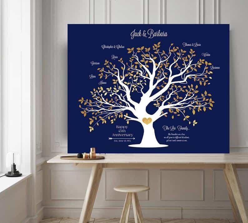 Family Tree Canvas Anniversary Gift