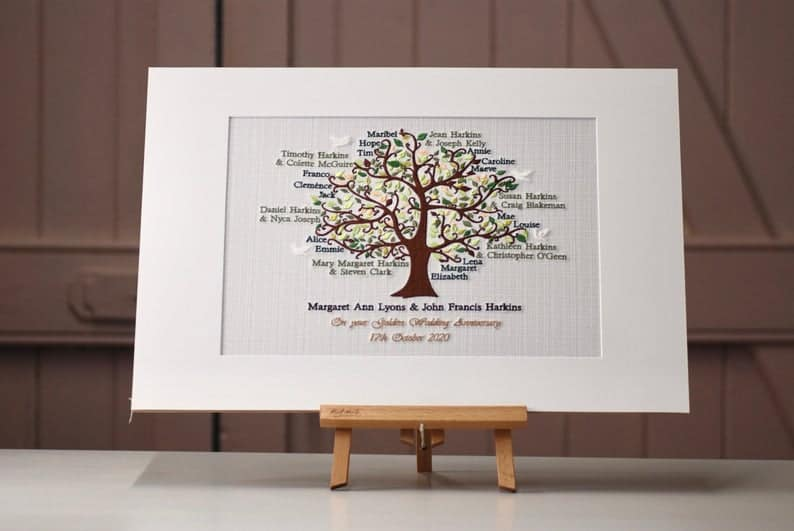 Bespoke Embroidered Family Tree