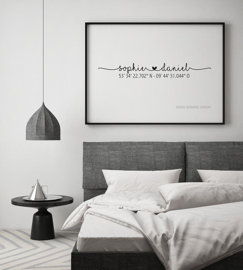 Coordinates Poster