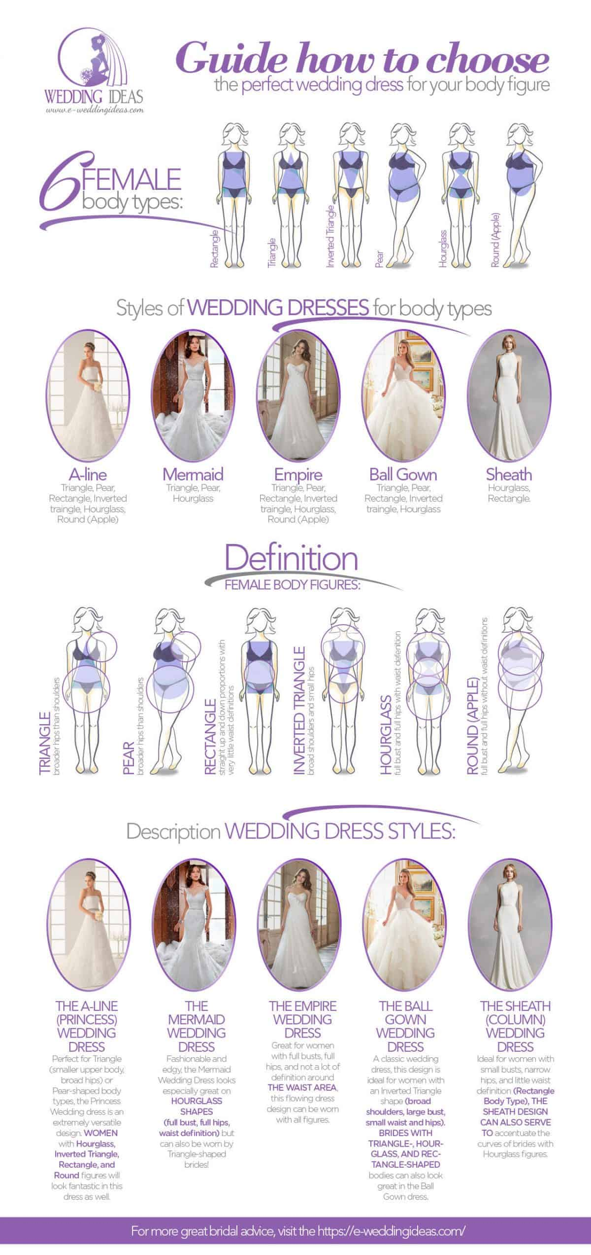 Infographic - The Perfect Solution To Choosing Your Wedding Dress